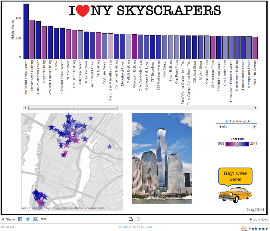 Click to view Peter's Skyscraper Viz