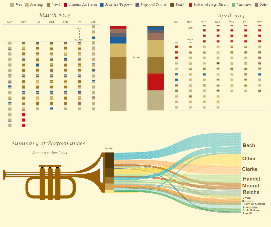 Jeffrey Shaffer's Music Major - Data Miner