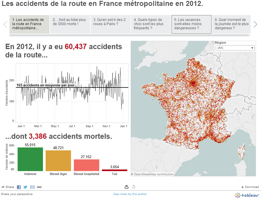 Jonathan Trajkovic's Les Accidents de la Route en France Métropolitaine en 2012