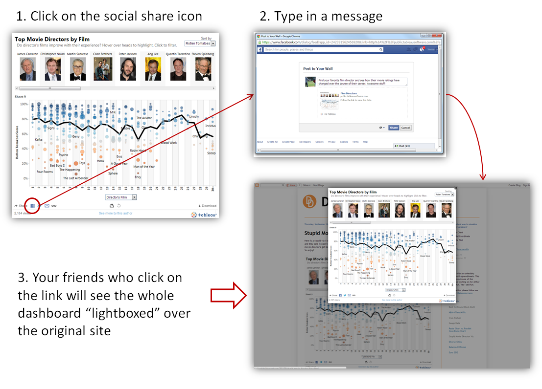 Tableau Public is made for sharing | Tableau Public