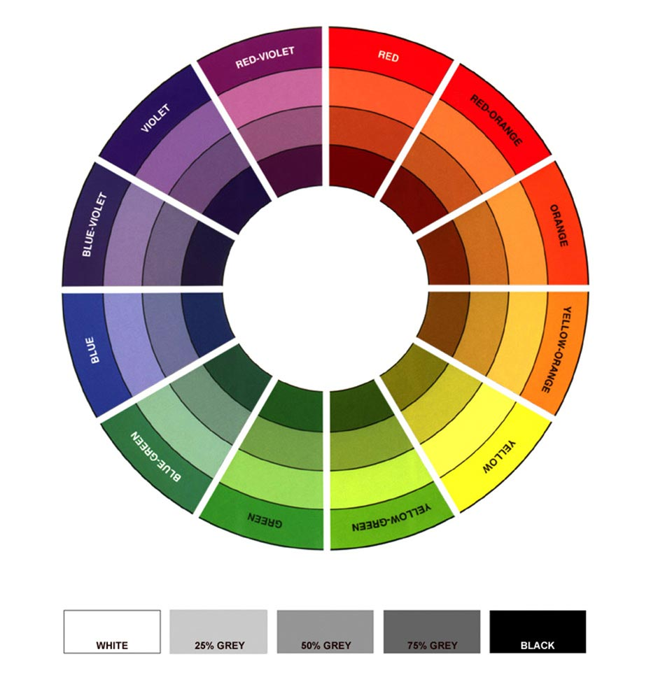 Color wheel labeled printable color wheel primary secondary colors - Leveraging Color To Improve Your Data Visualization