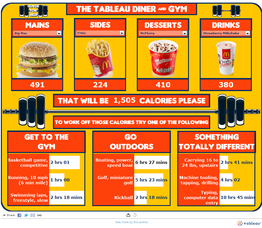 Tableau Diner and Gym