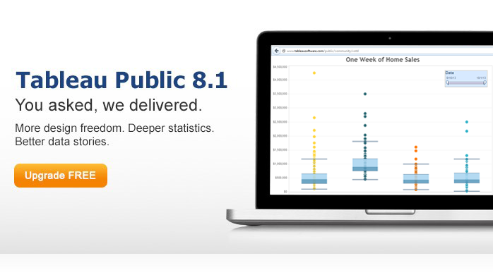 Download Tableau Public 8.1