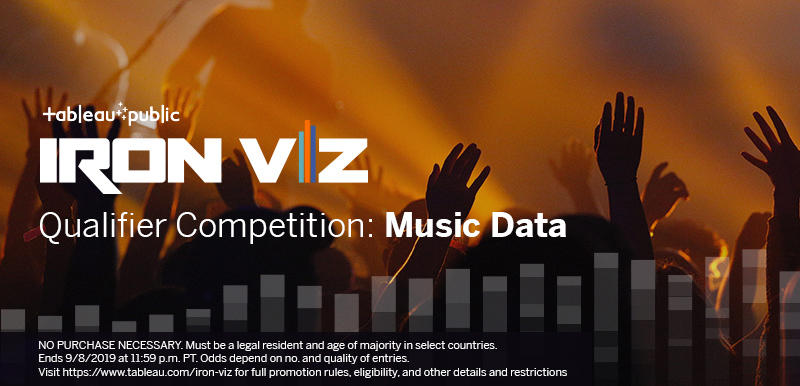 Check out the 2019 Iron Viz entries on music data | Tableau Public