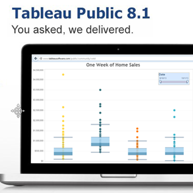 how to use tableau public