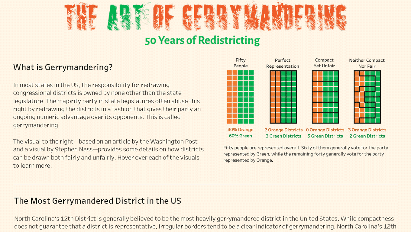 The Art of Gerrymandering