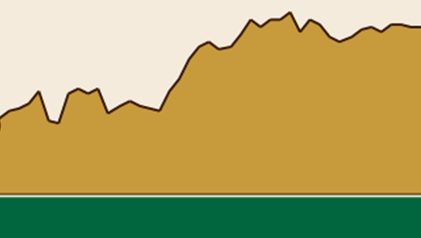 Line graph of national park visits from 1966 to 2016