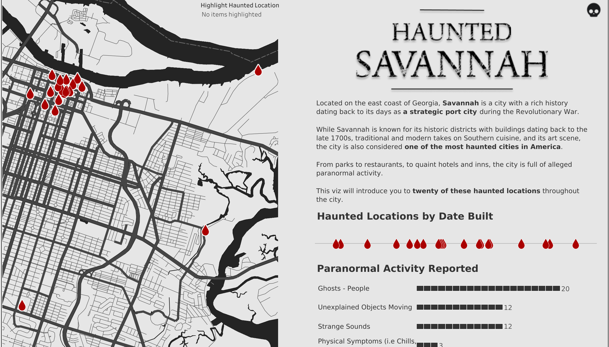 Viz of Haunted Savannah