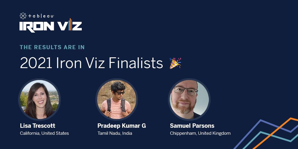 2021 IronViz finalists