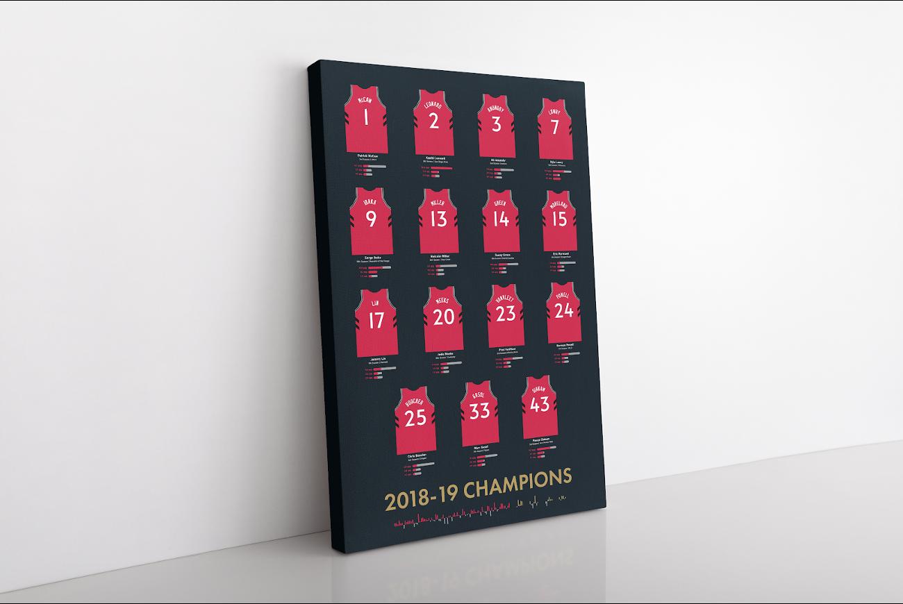 2018-19 Toronto Raptors NBA Champions canvas print