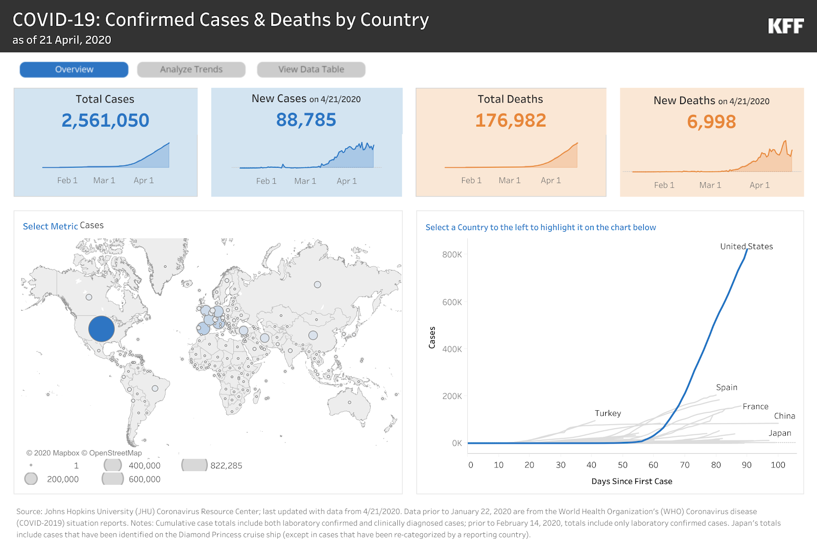 Learn how organizations are visualizing and sharing Coronavirus data | Tableau  Public