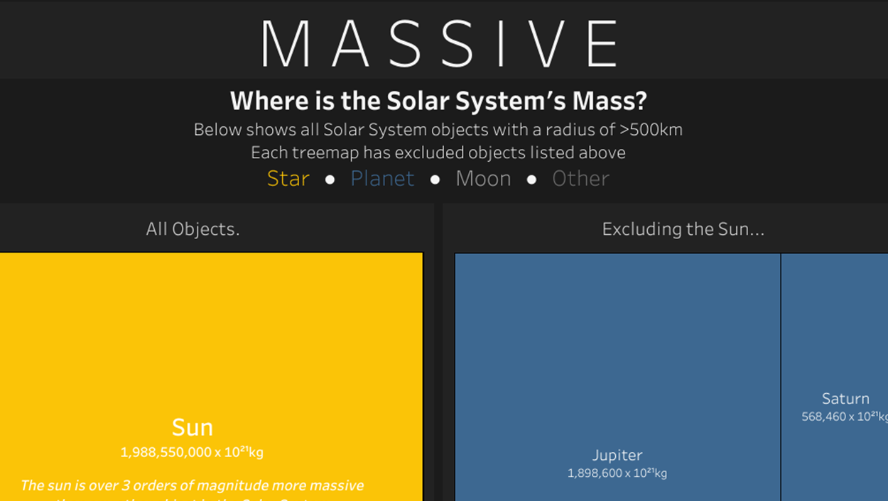 Visualization of mass of Solar System objects