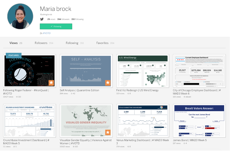 Maria's Tableau Public profile consists of vizzes on topics ranging from sports to gender inequality. Be sure to give her a follow!