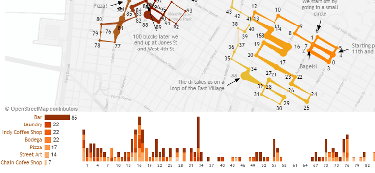 free data visualization software tableau public. Black Bedroom Furniture Sets. Home Design Ideas
