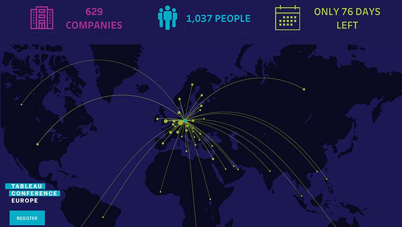 Visualization of Tableau Conference Europe attendees