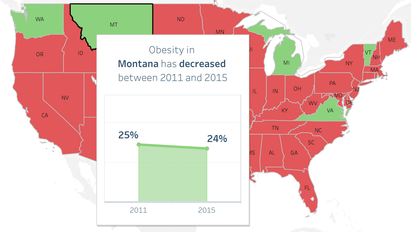 Filled map colored by change in adult obesity in America with viz in tooltip