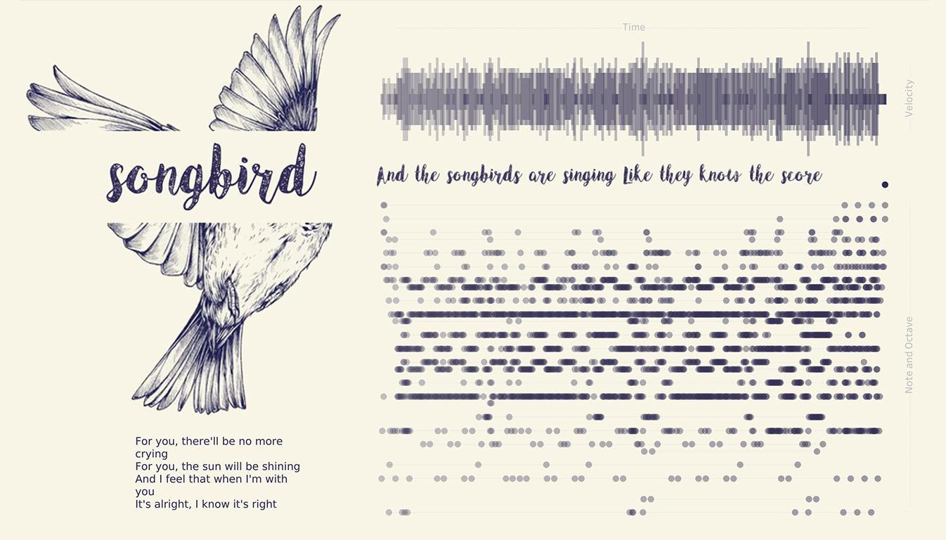 Viz of Songbird