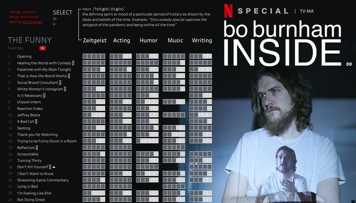 Vix of Inside Netflix
