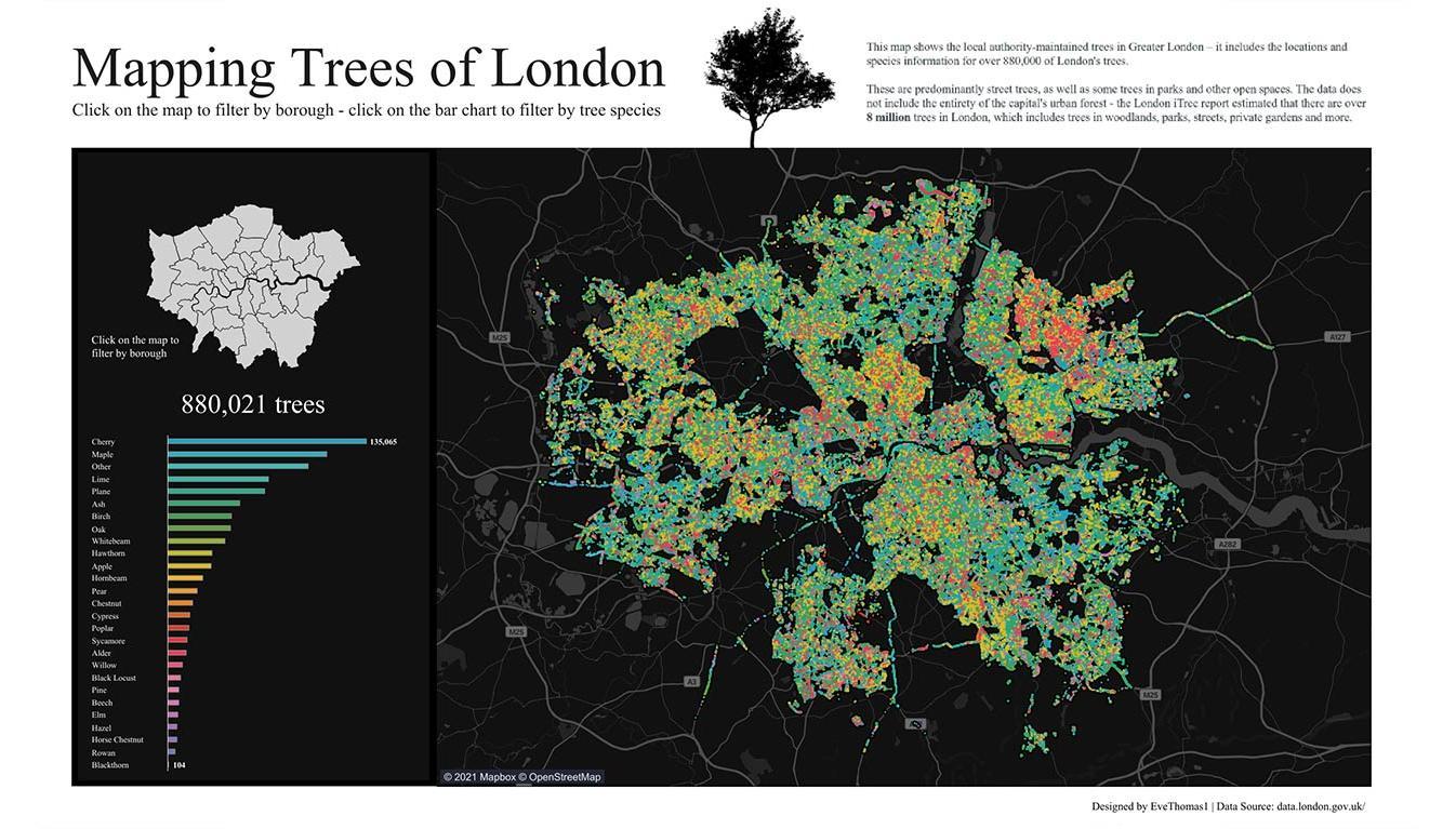 Viz of Trees in London