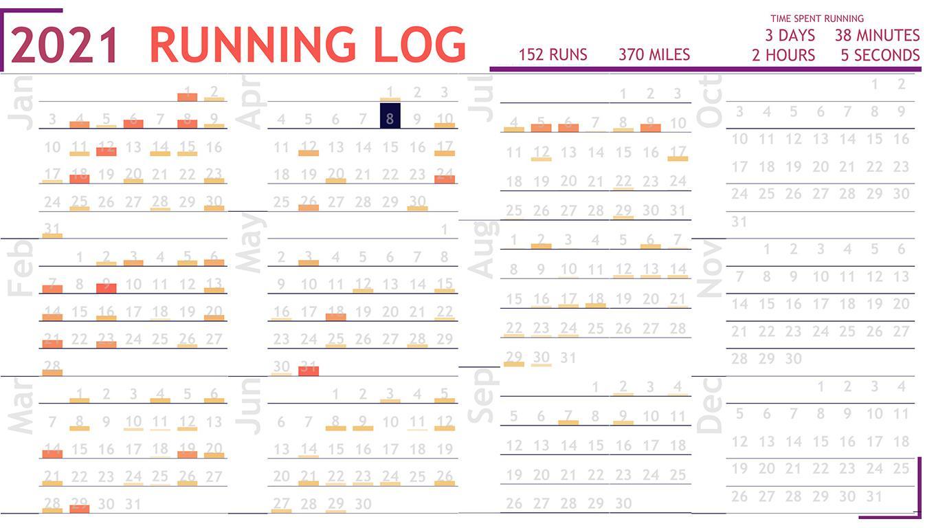 Viz of Running Log
