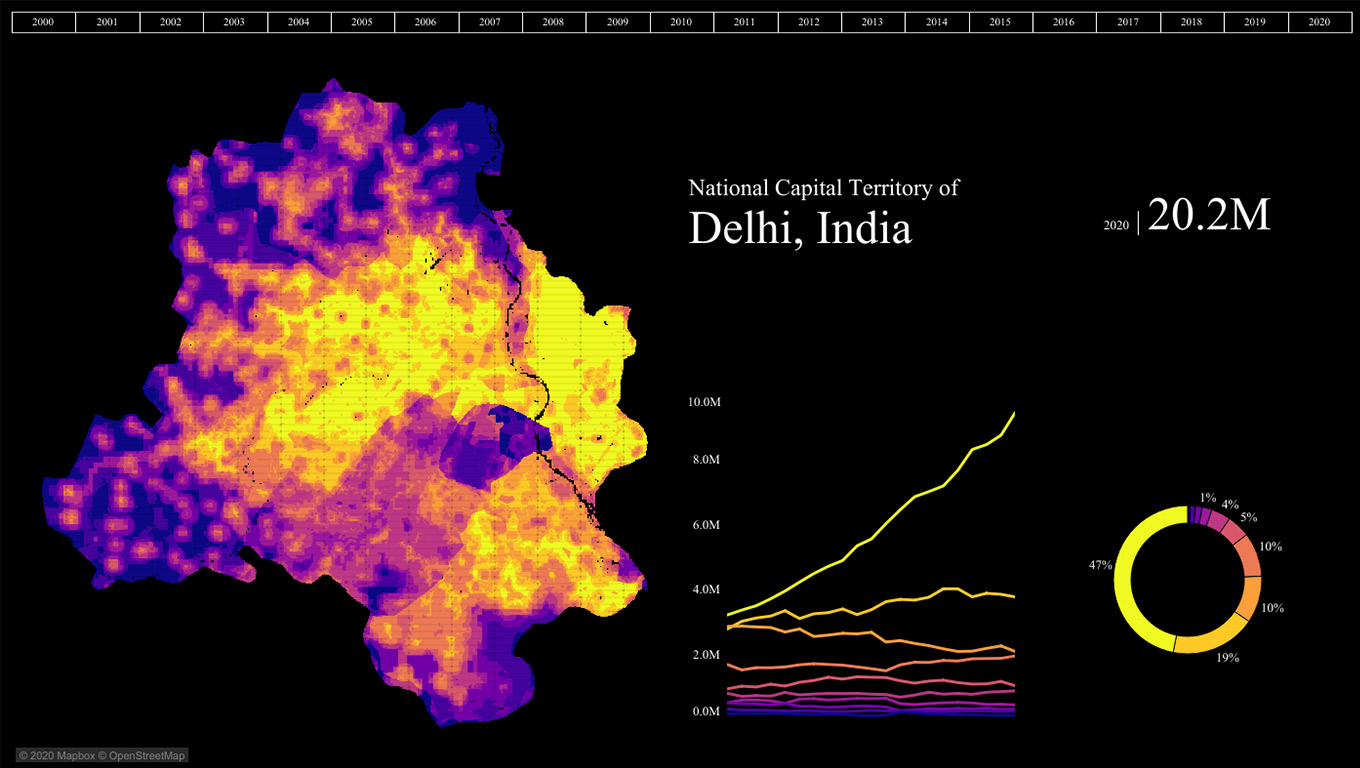 Visualization of population in Delhi, India