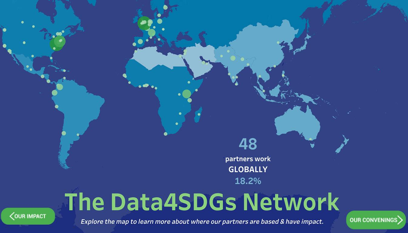 Visualization of the Data4SDGs Network