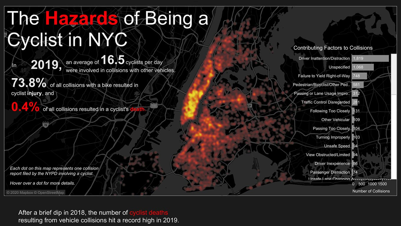 Visualization of bicycle accidents in New York City