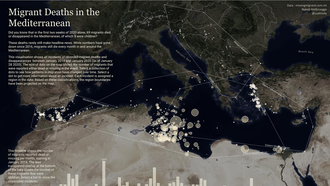 Visualization of Migrant Deaths in the Mediterranean