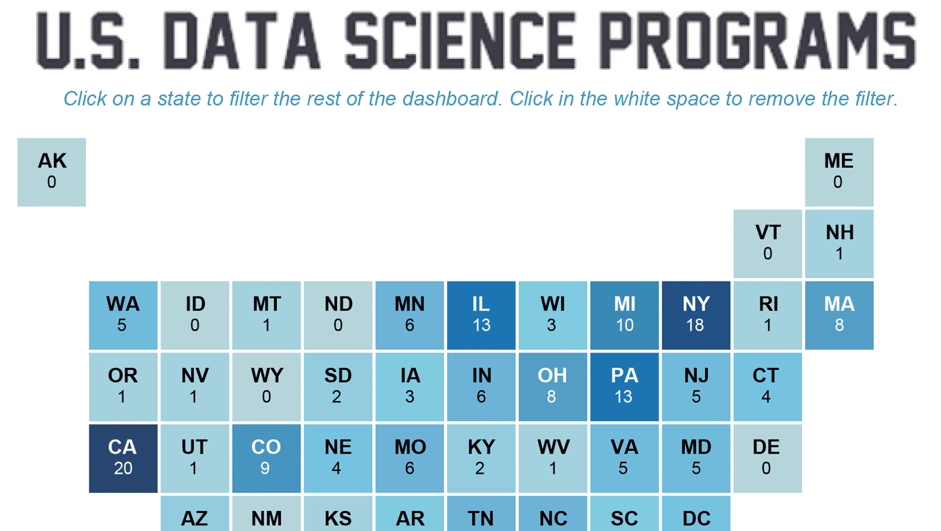 US Data Science Programs - MBAs, MS, Bachelor,
