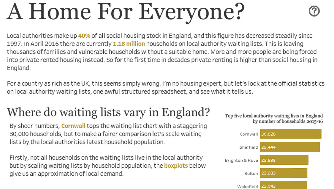 Social Housing in the UK: A Home for Everyone?