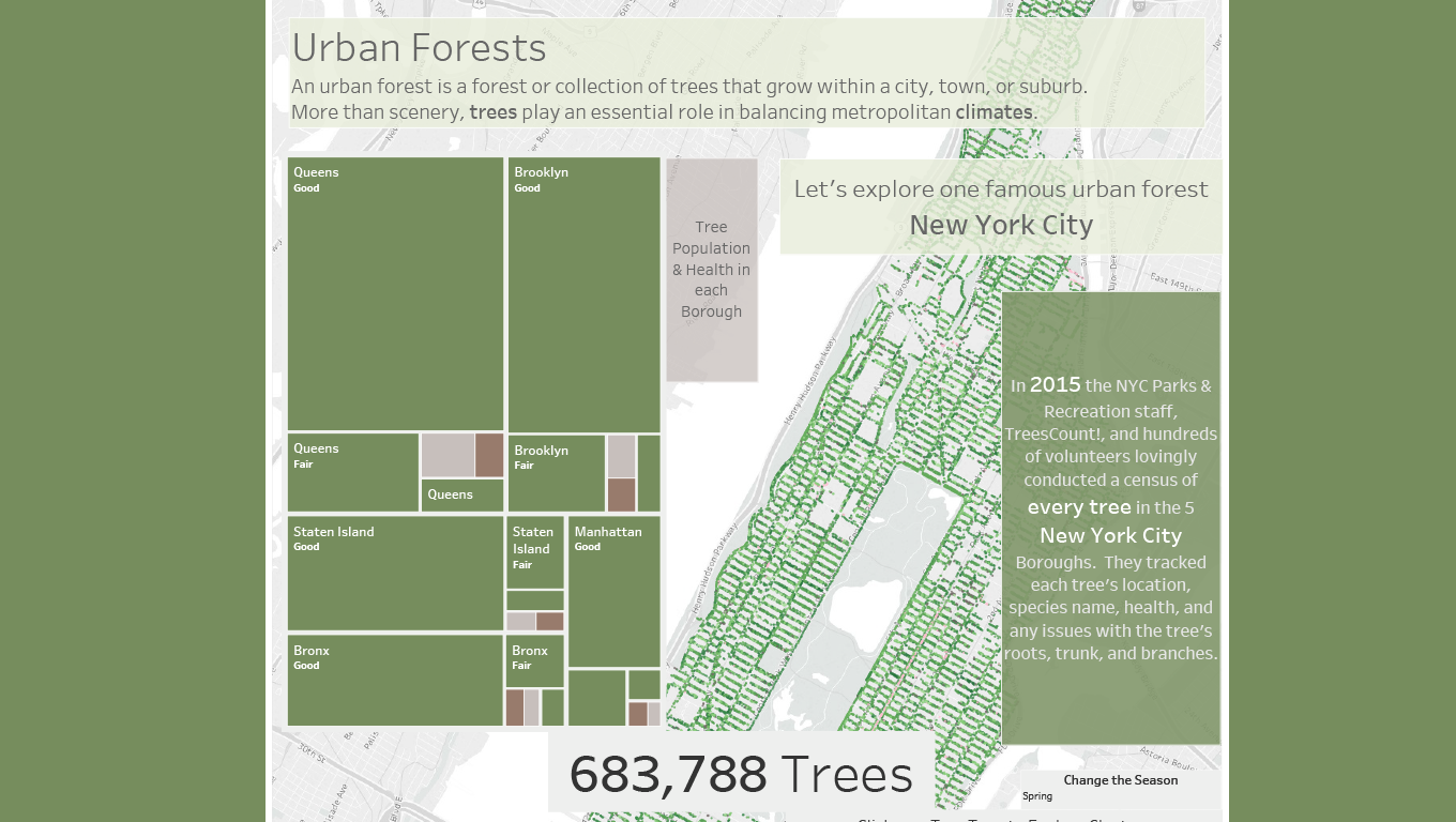 Map of Manhattan showing the planting location and species of each tree. Tree map showing the health of each tree by borough.