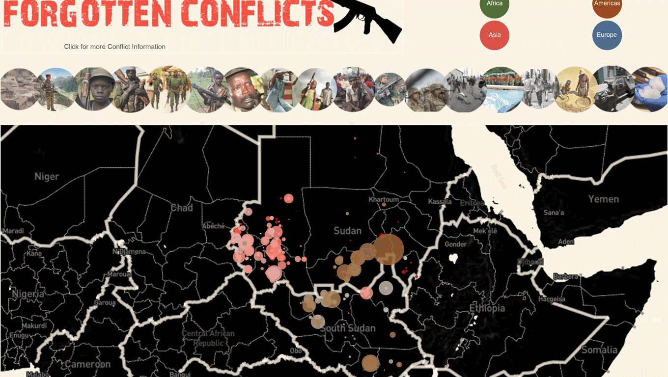 Forgotten Conflicts of the World