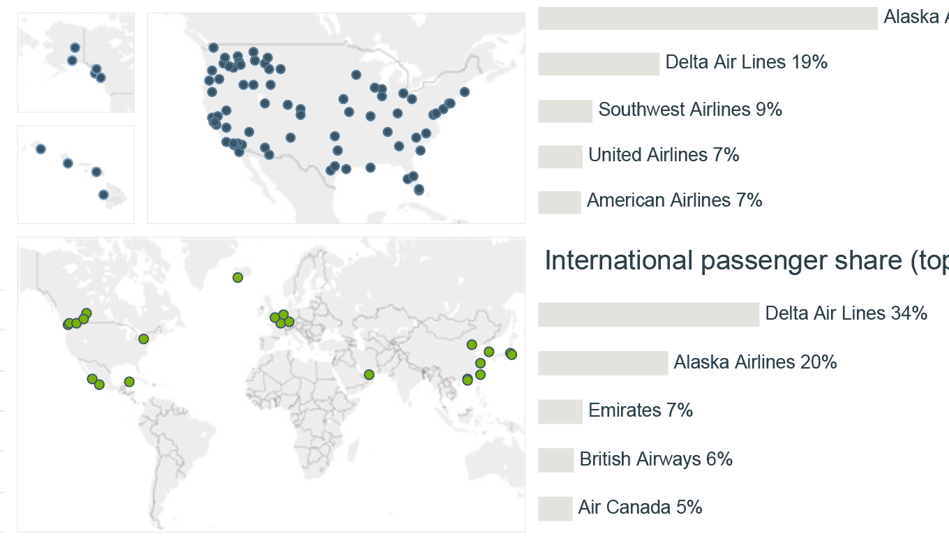 Map showing non-stop domestic and international destinations from Sea-Tac Airport