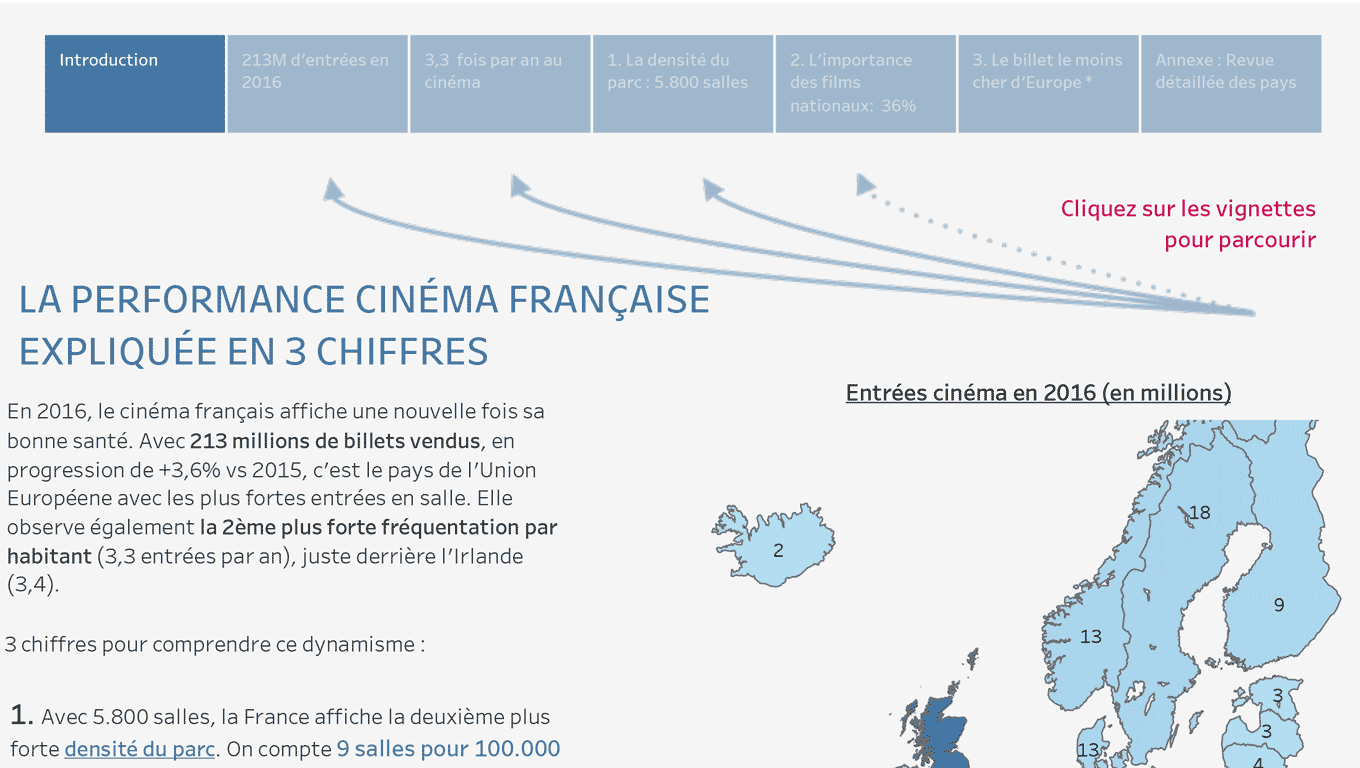 A Healthy French Cinema