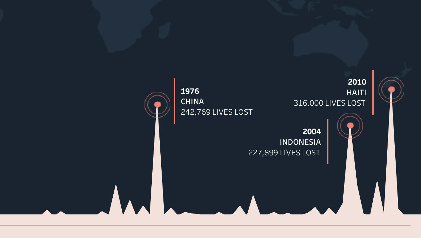 A visualisation showing earthquakes around the world between 1918 and 2018
