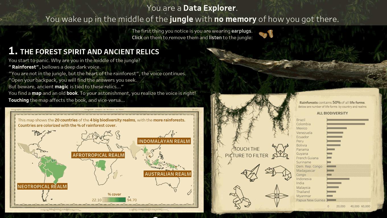 열대 우림 이야기 - 당신은 데이터 탐색가입니다