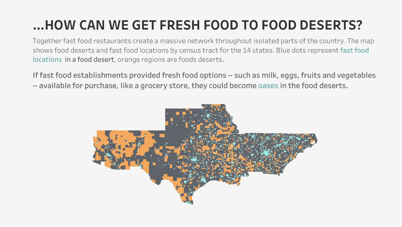 A visualisation analysing Food Deserts int he United States of America.