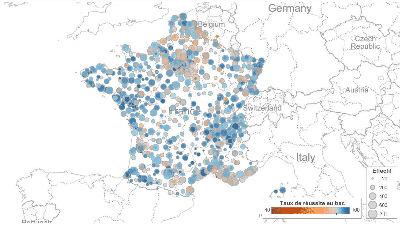 French High-School Outcome Indicators 2014