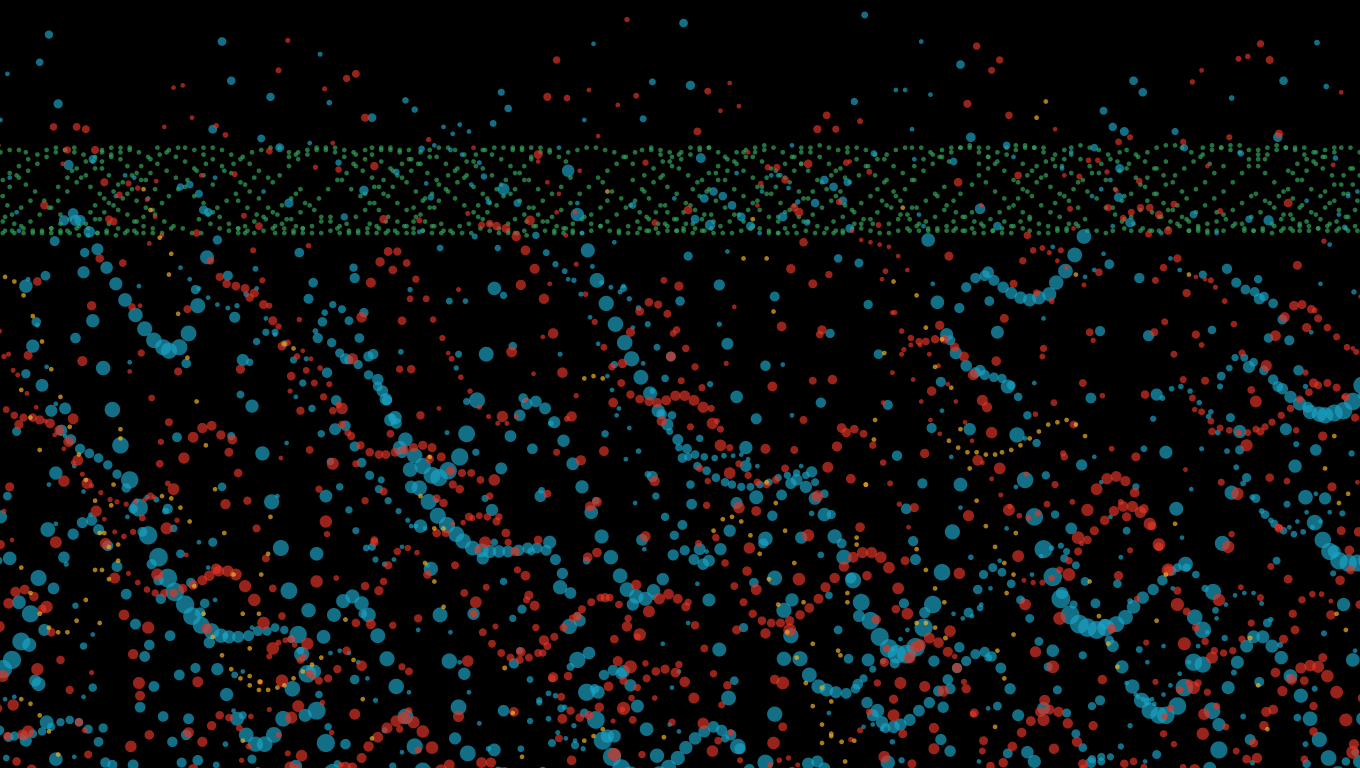 Scatterplot of solar eclipses colored by type, sized by duration.