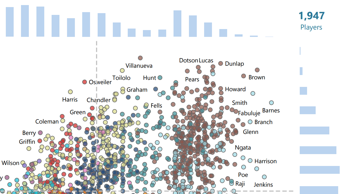 Height and weight of the nfl tableau public nvjuhfo Gallery