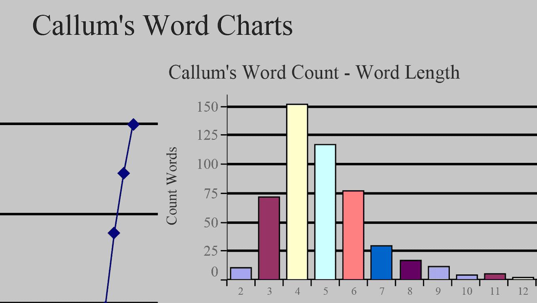 Callum's Word Tracker