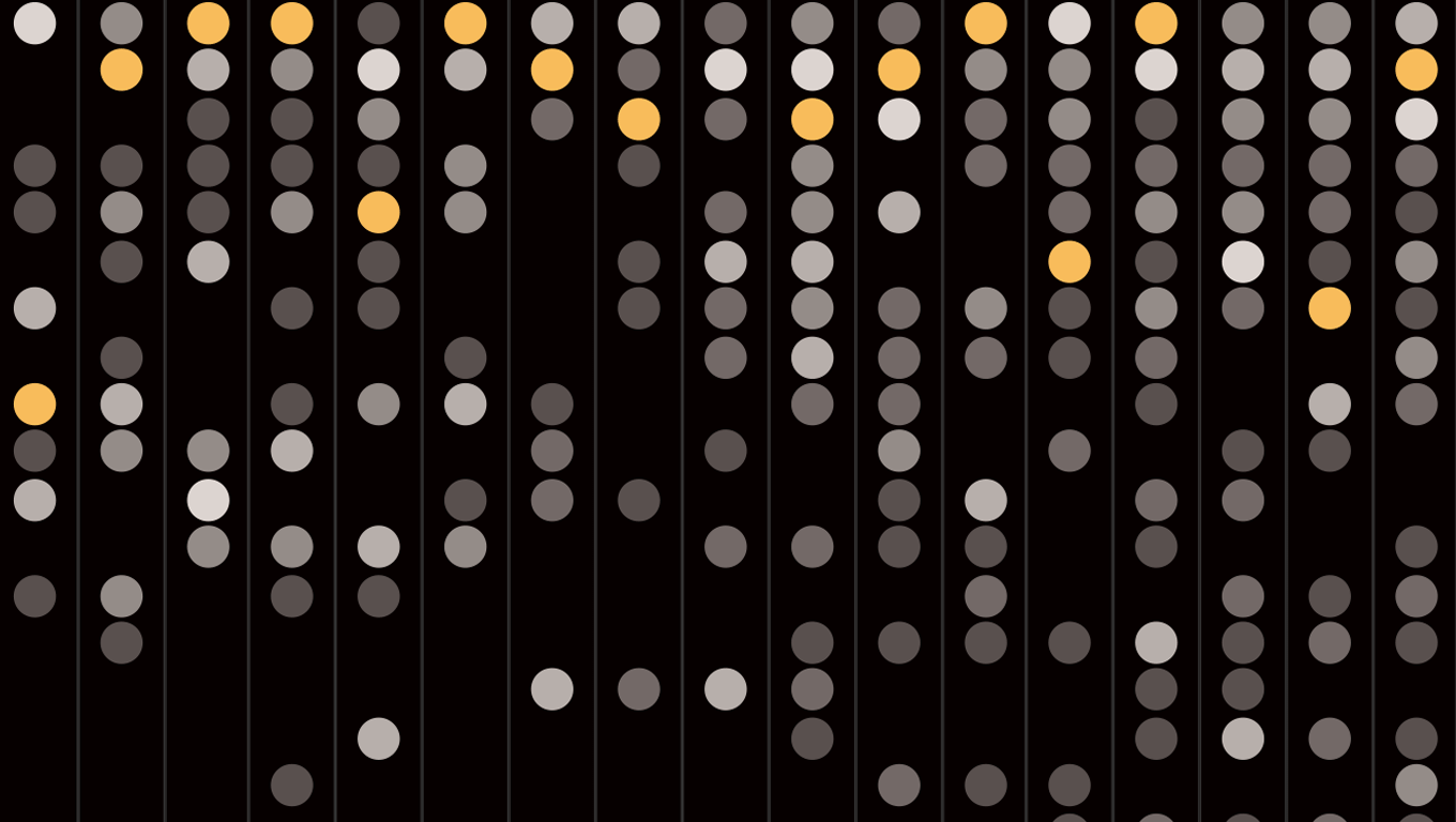 Dot plot of World Cup results colored by results