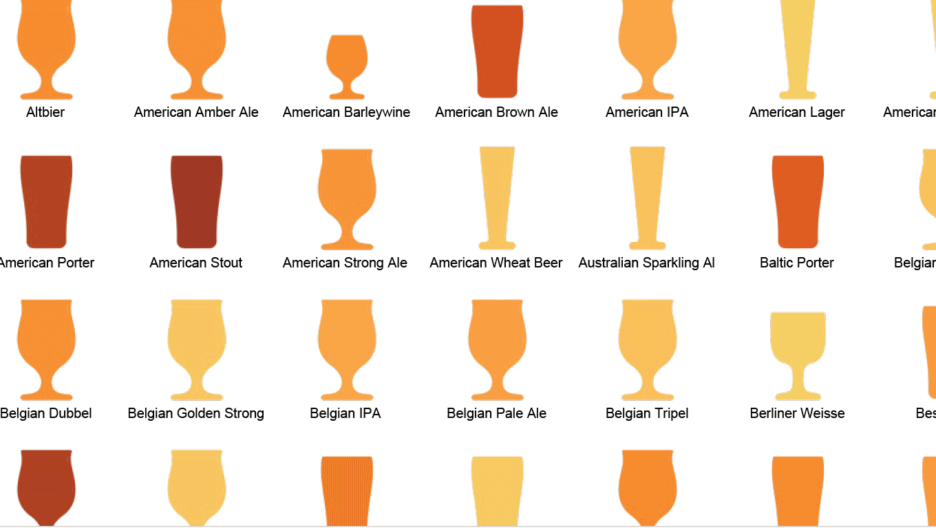 Beers as represented by glass shapes and color