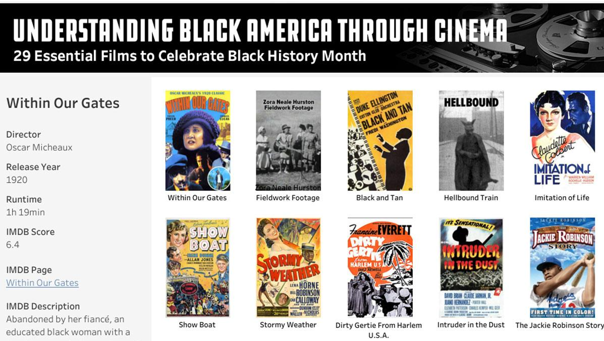29 films to celebrate Black History Month