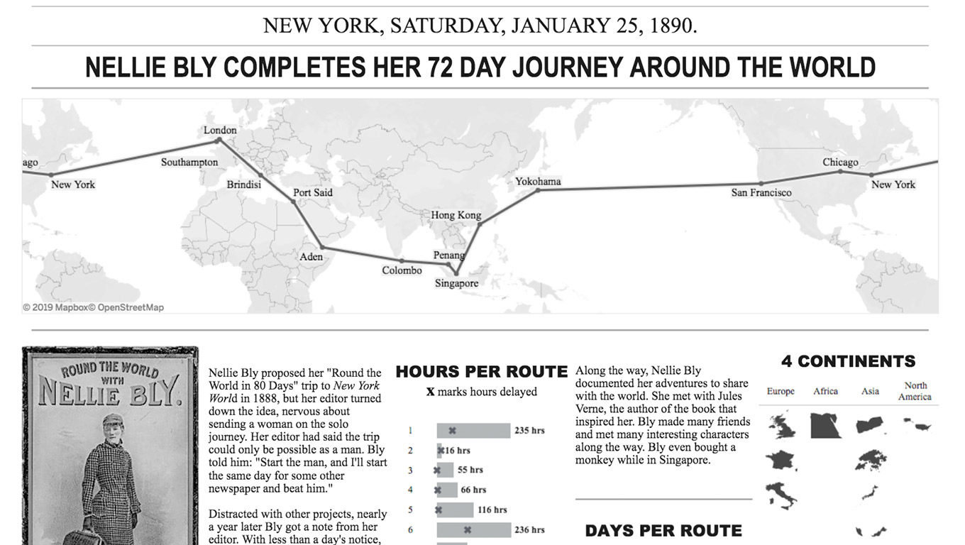 Nellie Bly's trip around the world visualized in Tableau Public