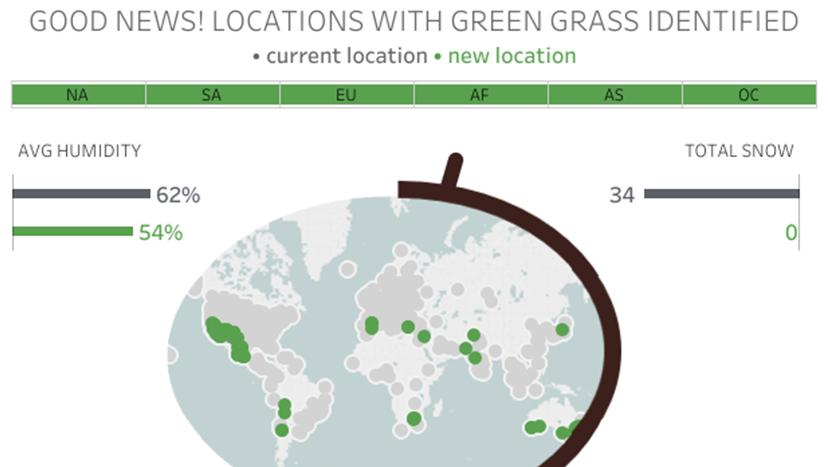Iron Viz Tableau Contest 2018 set actions to help users find ideal climate