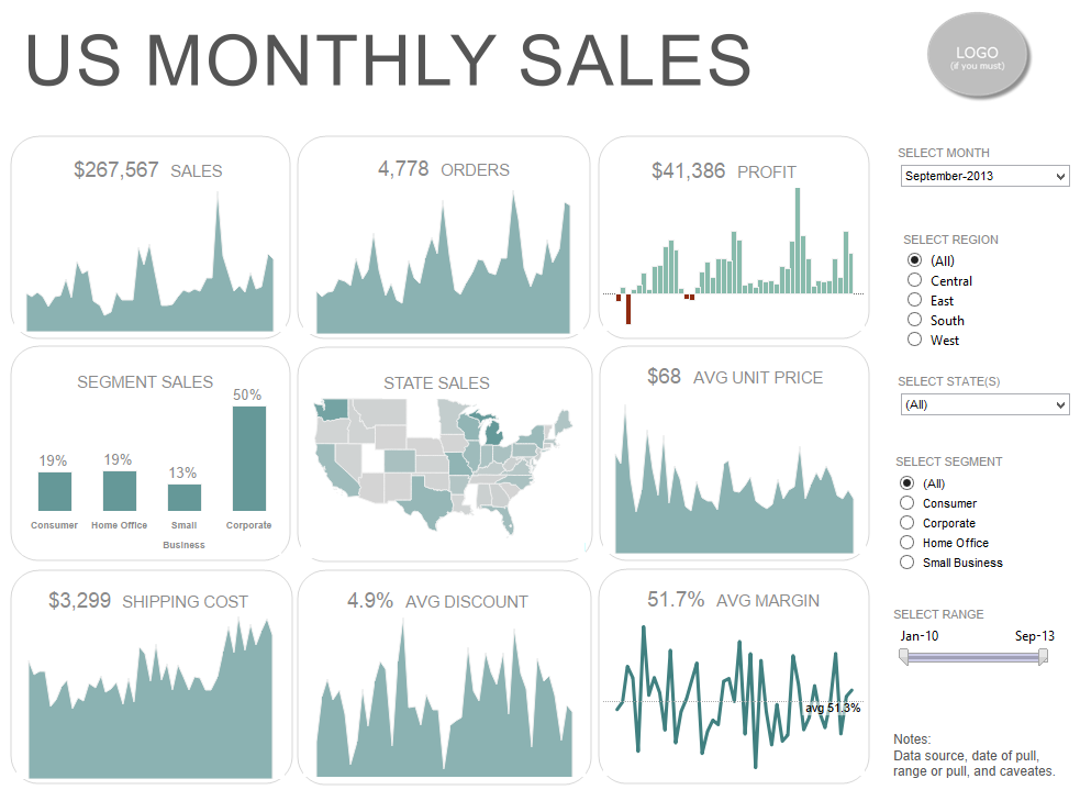 dashboard layout and design tableau public