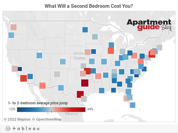 1 Vs Second Bedroom Apartment Rental Rates By Metros Apartmentguide