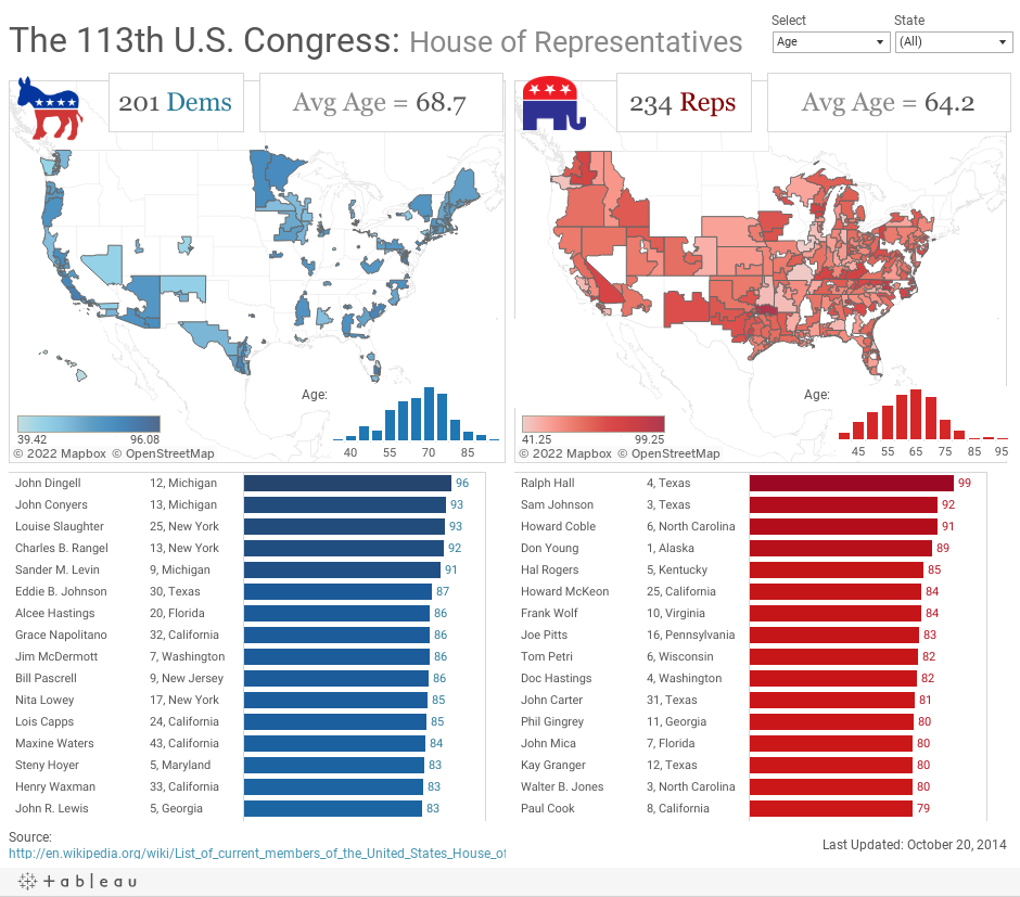 U.S. Congressional District choropleths made easy – DataRemixed