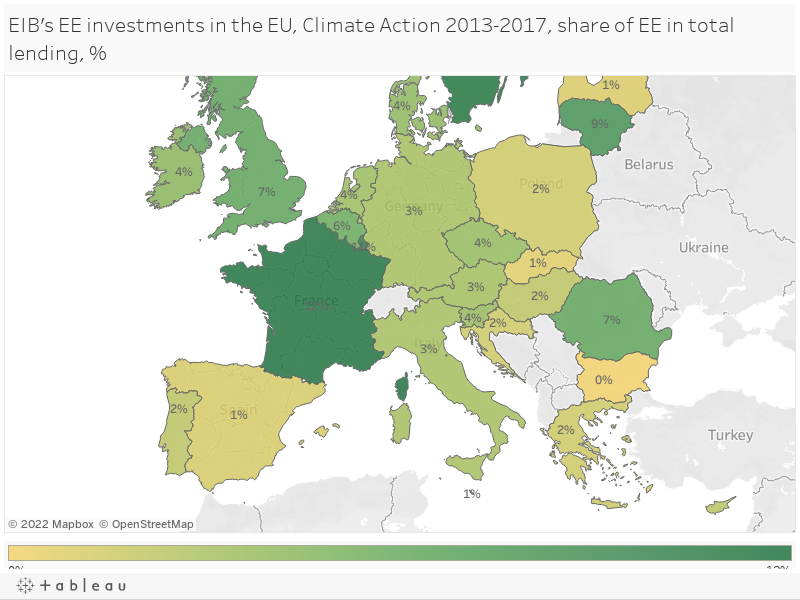 EIB's EE investments in the EU, Climate Action 2013-2017, share of EE in total lending, %
